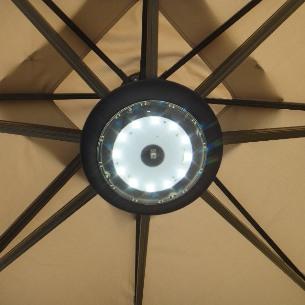 umbrellas umbrella lights. Black Bedroom Furniture Sets. Home Design Ideas